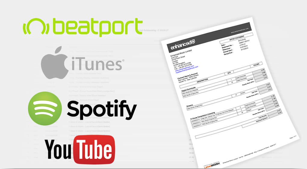 Import statements in any format from any distributor, store or streaming service